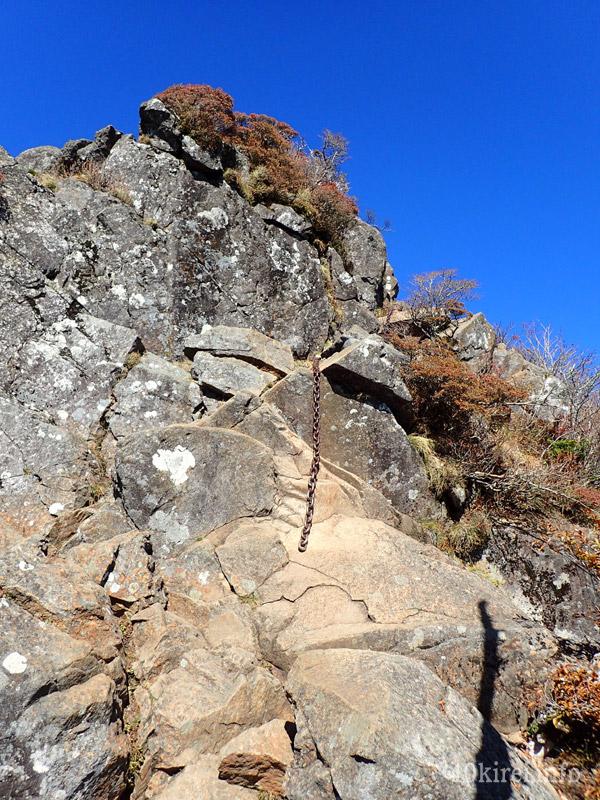 天狗岳へのルート