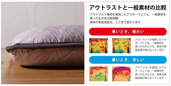 ライズ東京の快適睡眠福袋